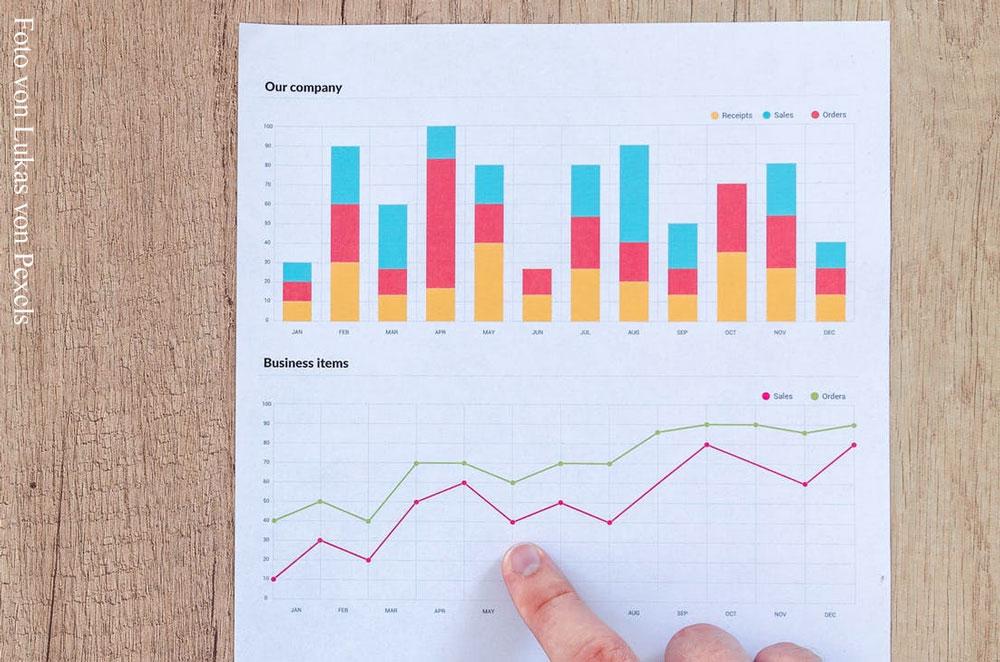 Social Media Marketing Strategien